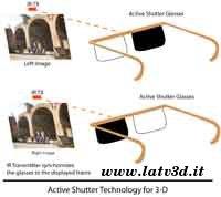 come funzionano occhialini active shutters