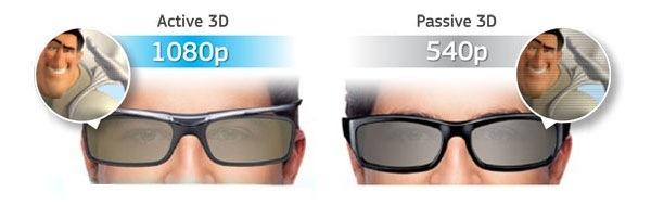 differenza tra occhiali attivi e passivi