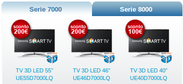 Samsung serie D7000