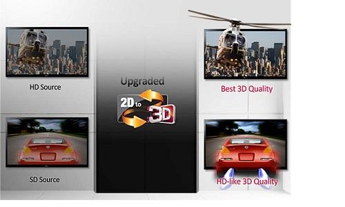 LG conversione video 2D-3D