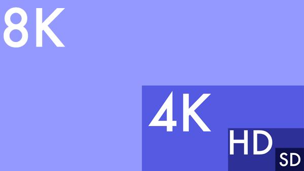 schema definizione da SD a 8K