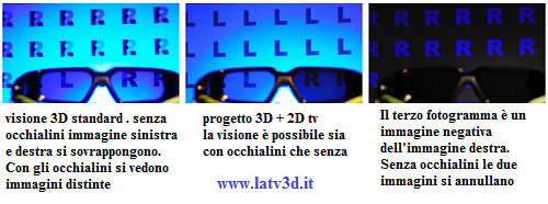 progetto 3D+2D TV